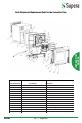 Supera CVO-50-1 Instruction manual - Page 4