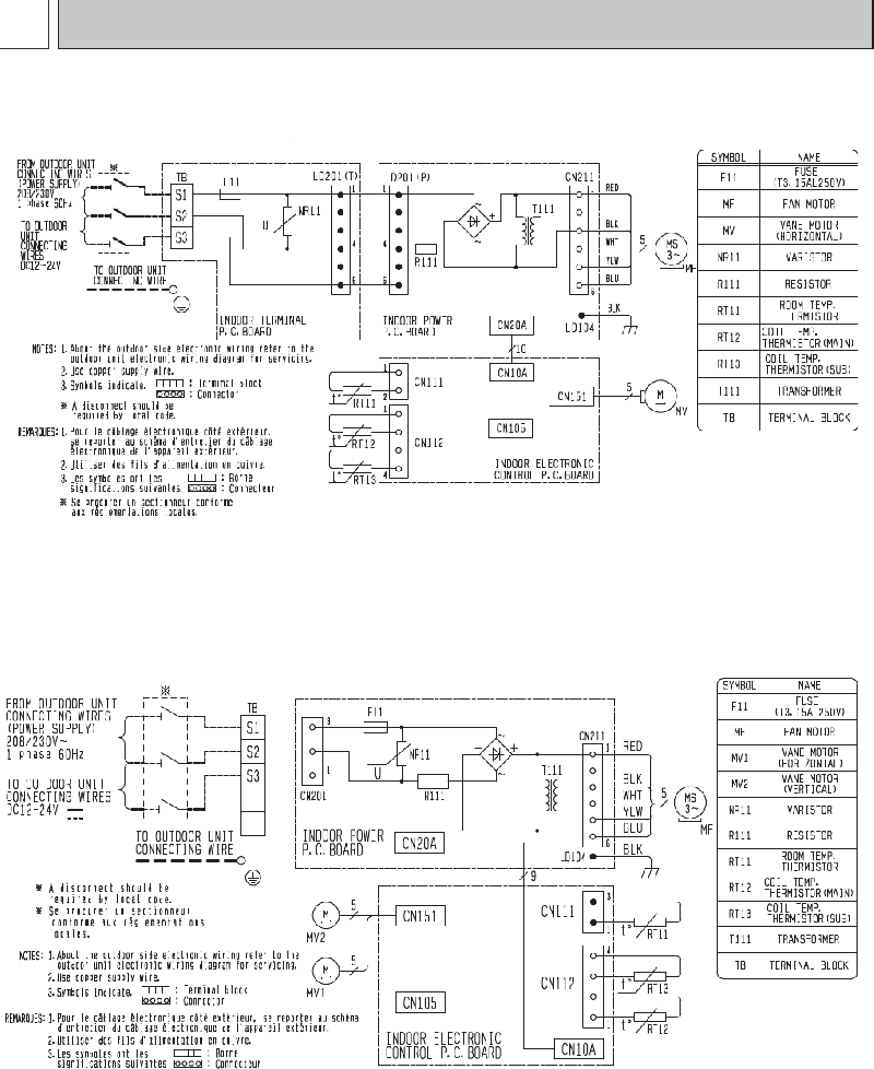 Mitsubishi Electric Msy Download  Page   10